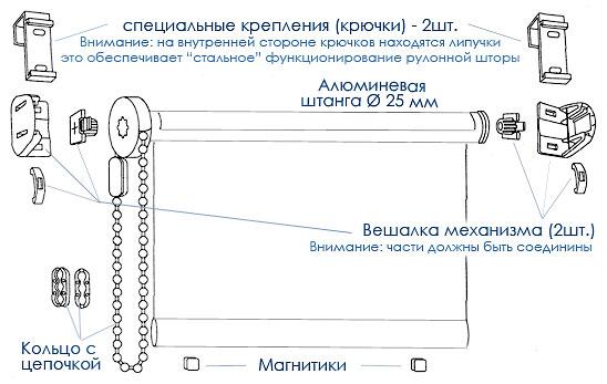 Схема работы рулонной шторы.
