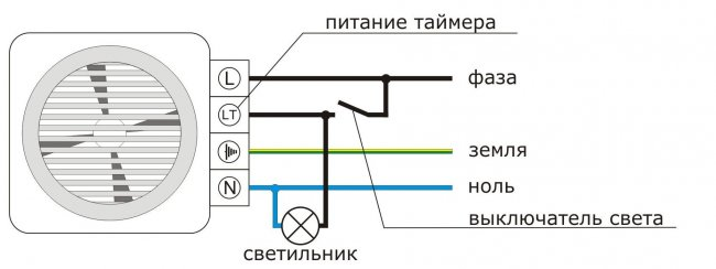 Схема конструкции современно вентилятора для ванной комнаты